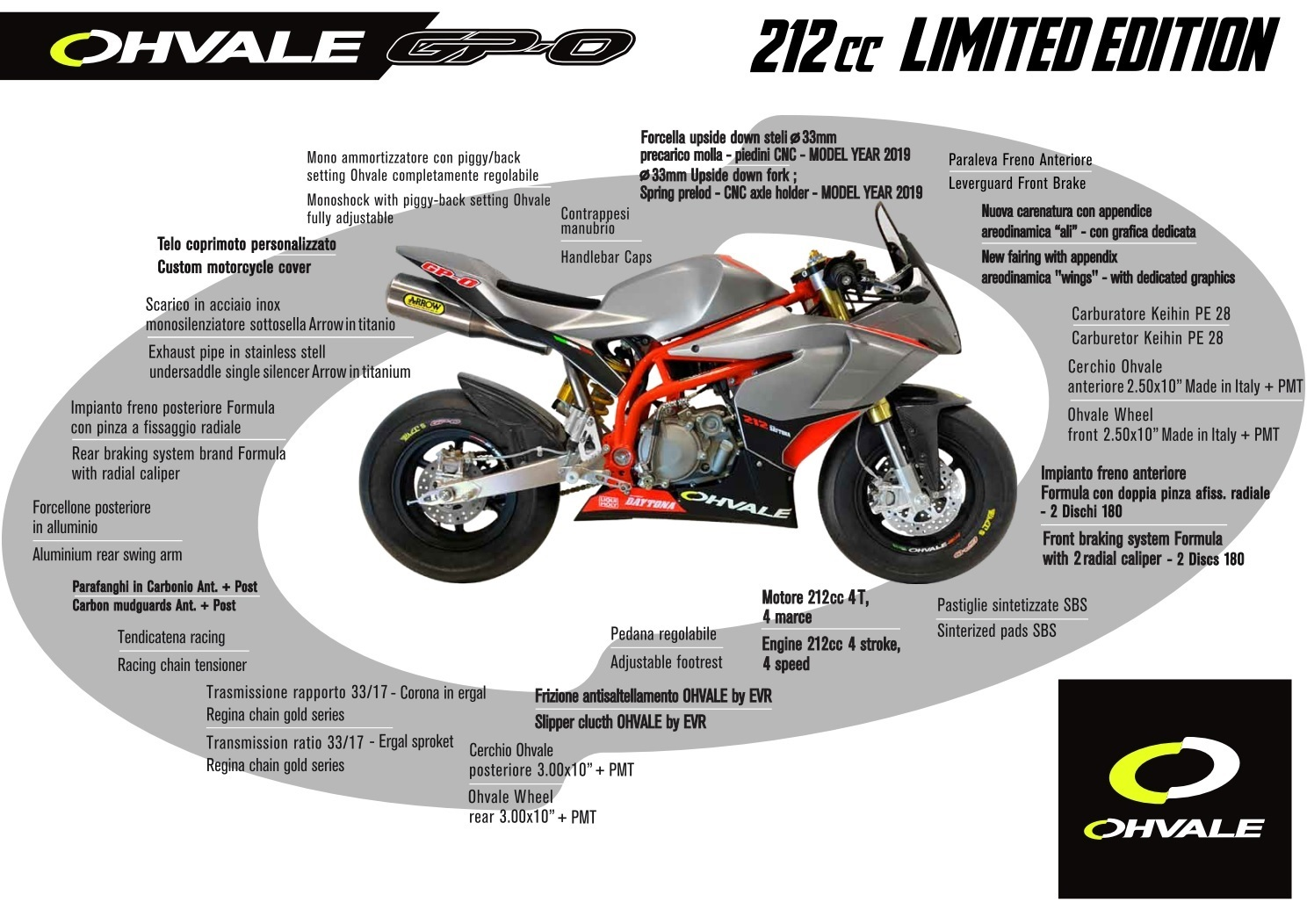 ohvale212